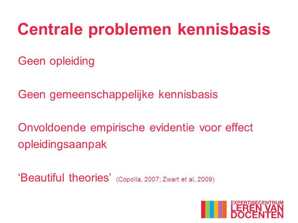 Geen opleiding Geen gemeenschappelijke kennisbasis Onvoldoende empirische evidentie voor effect opleidingsaanpak 'Beautiful theories' (Copolla, 2007; Zwart et al, 2009)