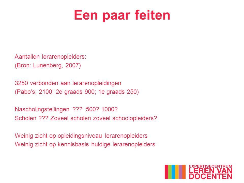 Een paar feiten Aantallen lerarenopleiders: (Bron: Lunenberg, 2007) 3250 verbonden aan lerarenopleidingen (Pabo's: 2100; 2e graads 900; 1e graads 250)
