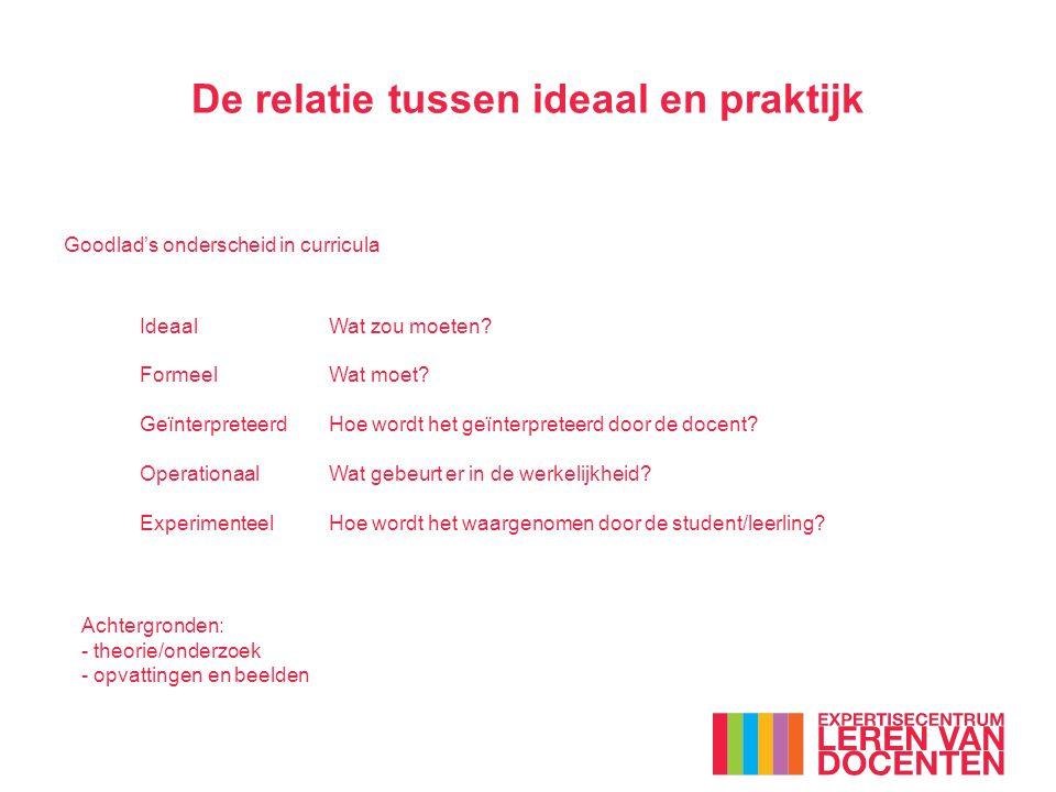 De relatie tussen ideaal en praktijk Goodlad's onderscheid in curricula IdeaalWat zou moeten? FormeelWat moet? GeïnterpreteerdHoe wordt het geïnterpre