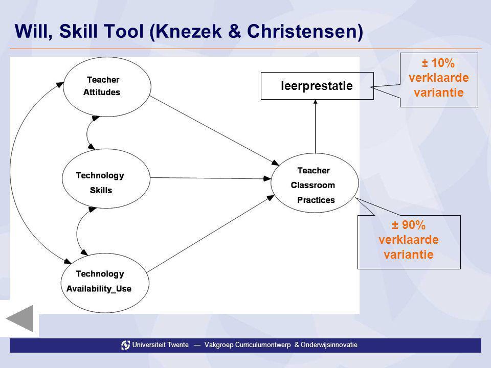 Universiteit Twente — Vakgroep Curriculumontwerp & Onderwijsinnovatie Will, Skill Tool (Knezek & Christensen) leerprestatie ± 10% verklaarde variantie