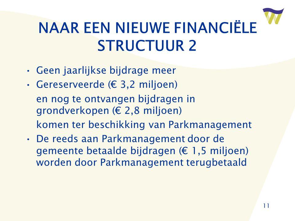 11 NAAR EEN NIEUWE FINANCIËLE STRUCTUUR 2 •Geen jaarlijkse bijdrage meer •Gereserveerde (€ 3,2 miljoen) en nog te ontvangen bijdragen in grondverkopen (€ 2,8 miljoen) komen ter beschikking van Parkmanagement •De reeds aan Parkmanagement door de gemeente betaalde bijdragen (€ 1,5 miljoen) worden door Parkmanagement terugbetaald