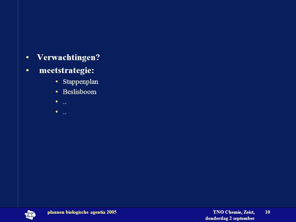 TNO Chemie, Zeist, donderdag 2 september 2004 plannen biologische agentia 200510 •Verwachtingen? • meetstrategie: •Stappenplan •Beslisboom •..