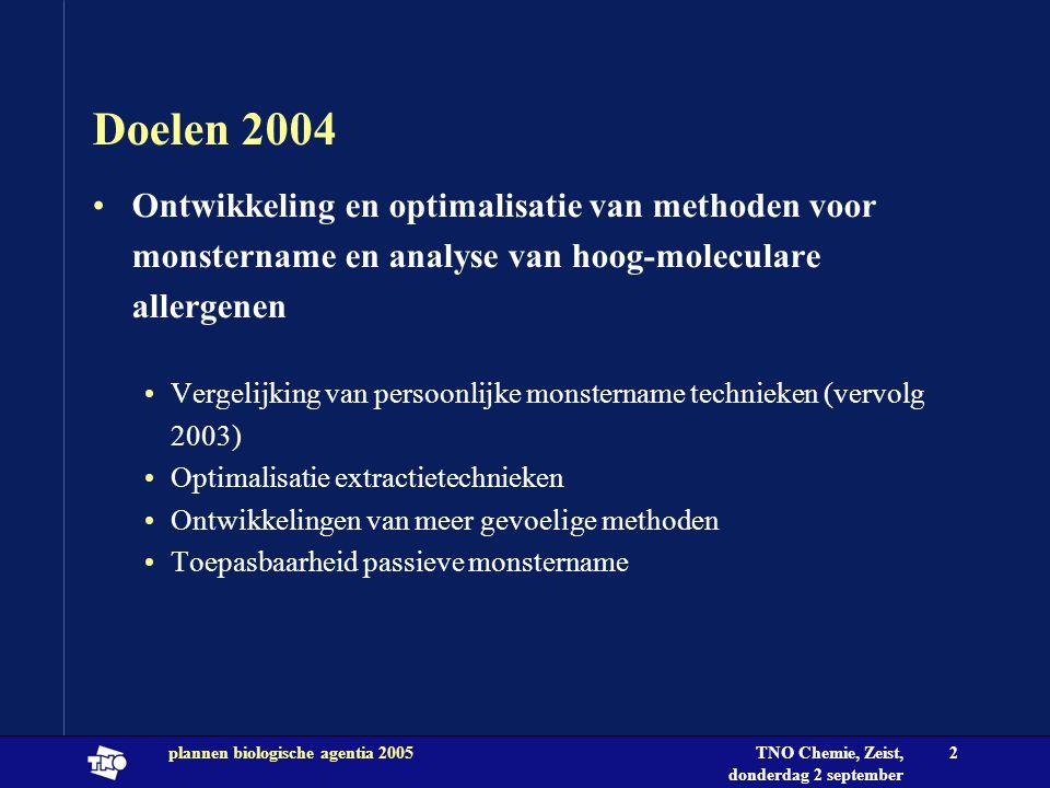 TNO Chemie, Zeist, donderdag 2 september 2004 plannen biologische agentia 20052 Doelen 2004 •Ontwikkeling en optimalisatie van methoden voor monsterna