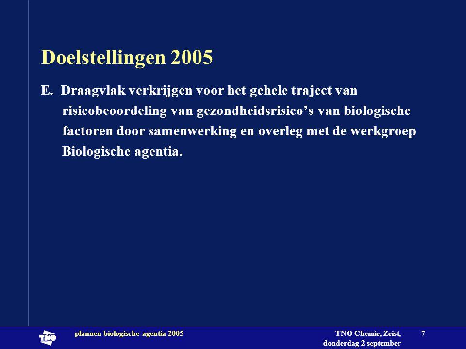 TNO Chemie, Zeist, donderdag 2 september 2004 plannen biologische agentia 20057 Doelstellingen 2005 E. Draagvlak verkrijgen voor het gehele traject va