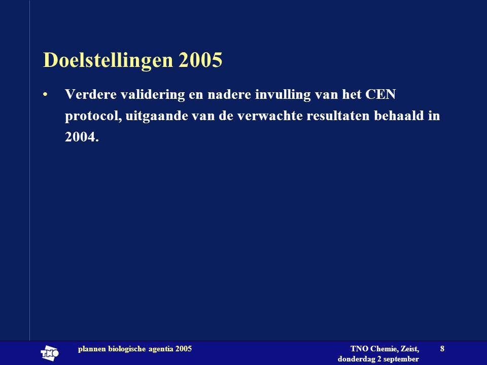 TNO Chemie, Zeist, donderdag 2 september 2004 plannen biologische agentia 20058 Doelstellingen 2005 •Verdere validering en nadere invulling van het CE