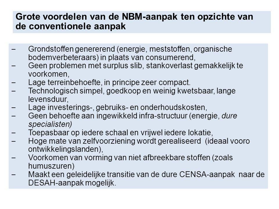 Grote voordelen van de NBM-aanpak ten opzichte van de conventionele aanpak – Grondstoffen genererend (energie, meststoffen, organische bodemverbeteraa