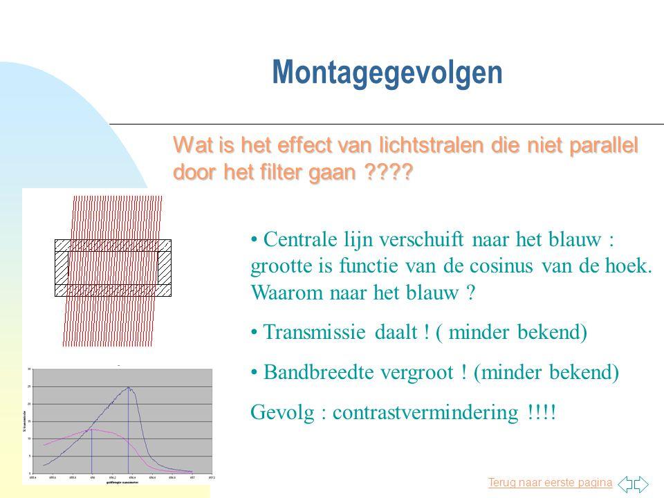 Terug naar eerste pagina Montagegevolgen Wat is het effect van lichtstralen die niet parallel door het filter gaan ???? • Centrale lijn verschuift naa