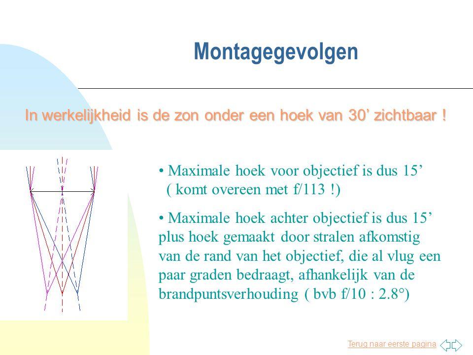 Terug naar eerste pagina Montagegevolgen In werkelijkheid is de zon onder een hoek van 30' zichtbaar ! • Maximale hoek voor objectief is dus 15' ( kom