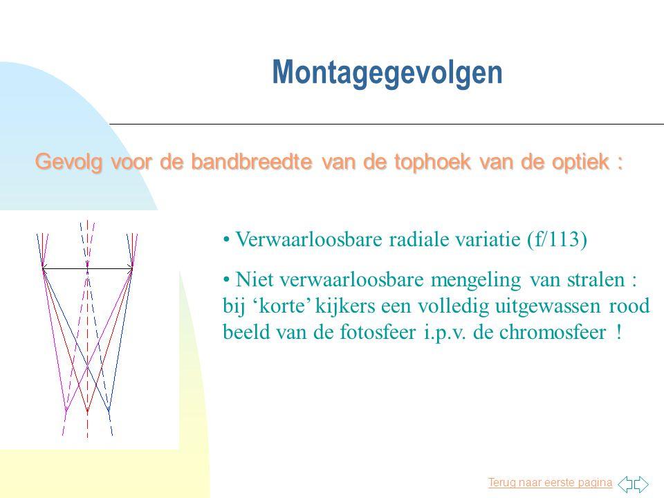 Terug naar eerste pagina Montagegevolgen Gevolg voor de bandbreedte van de tophoek van de optiek : • Verwaarloosbare radiale variatie (f/113) • Niet v