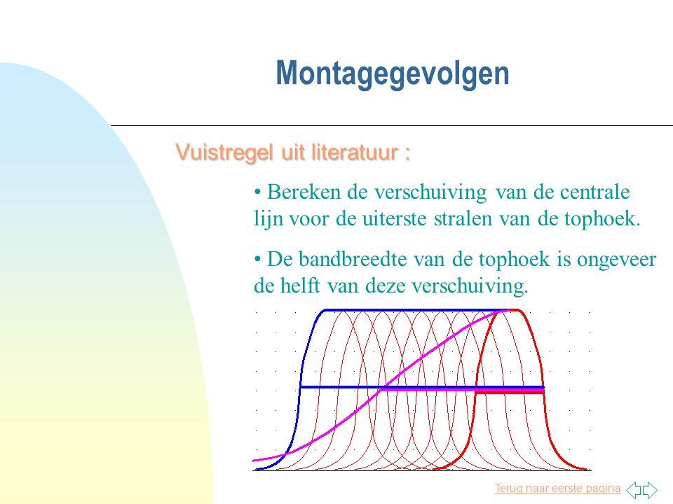 Terug naar eerste pagina Montagegevolgen Vuistregel uit literatuur : • Bereken de verschuiving van de centrale lijn voor de uiterste stralen van de to