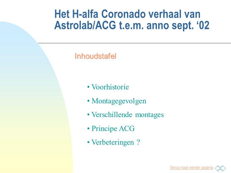 Terug naar eerste pagina Het H-alfa Coronado verhaal van Astrolab/ACG t.e.m. anno sept. '02 Inhoudstafel • Voorhistorie • Montagegevolgen • Verschille