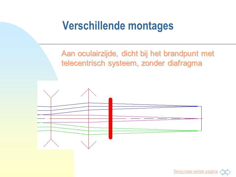 Terug naar eerste pagina Verschillende montages Aan oculairzijde, dicht bij het brandpunt met telecentrisch systeem, zonder diafragma