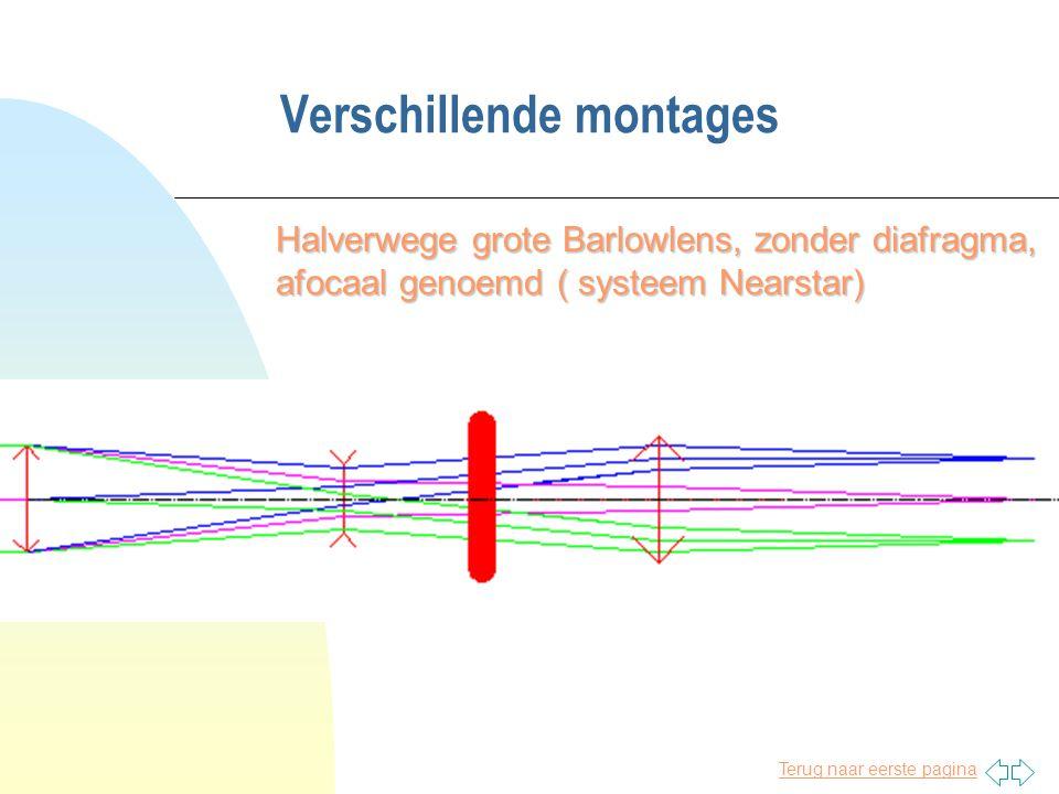 Terug naar eerste pagina Verschillende montages Halverwege grote Barlowlens, zonder diafragma, afocaal genoemd ( systeem Nearstar)