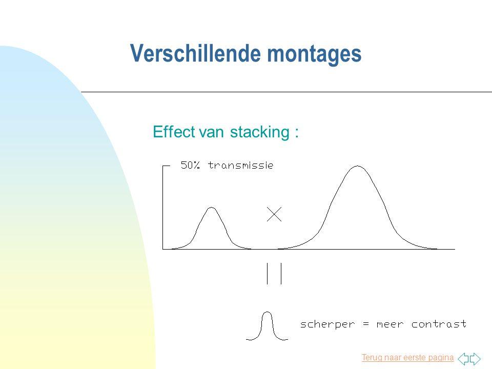 Terug naar eerste pagina Verschillende montages Effect van stacking :
