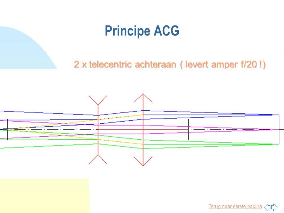 Terug naar eerste pagina Principe ACG 2 x telecentric achteraan ( levert amper f/20 !)