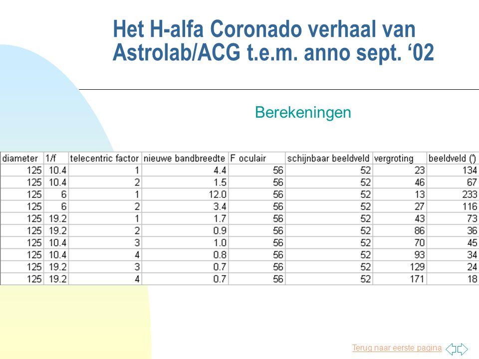 Terug naar eerste pagina Het H-alfa Coronado verhaal van Astrolab/ACG t.e.m. anno sept. '02 Berekeningen