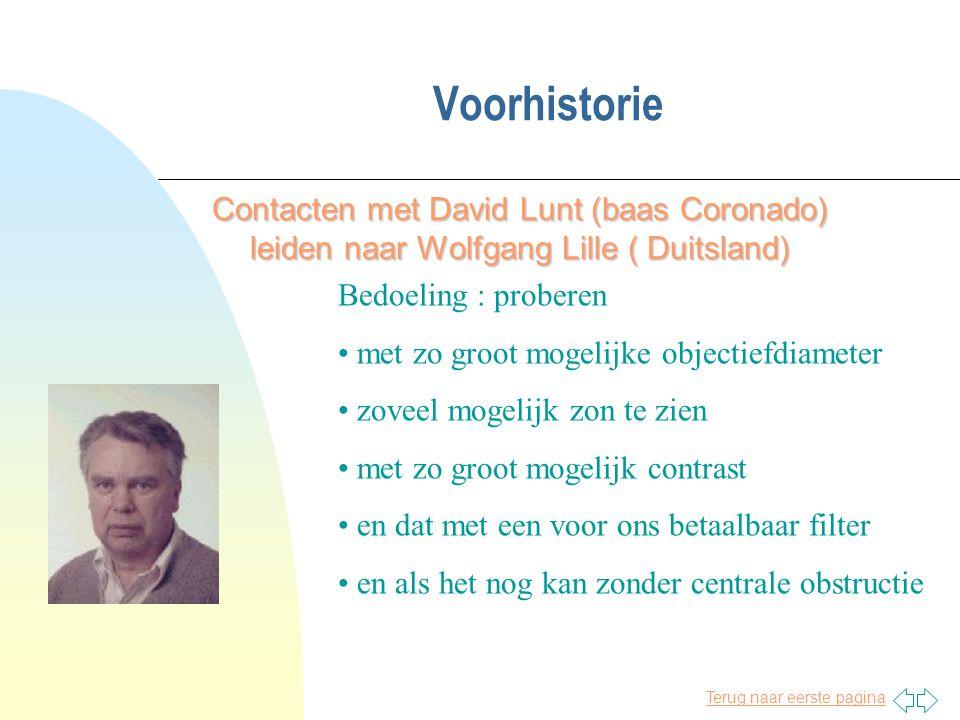 Terug naar eerste pagina Voorhistorie Contacten met David Lunt (baas Coronado) leiden naar Wolfgang Lille ( Duitsland) Bedoeling : proberen • met zo g