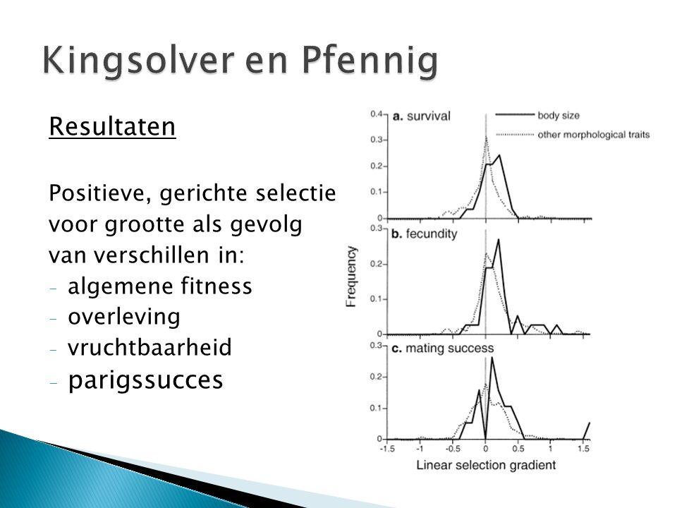 Resultaten Positieve, gerichte selectie voor grootte als gevolg van verschillen in: - algemene fitness - overleving - vruchtbaarheid - parigssucces