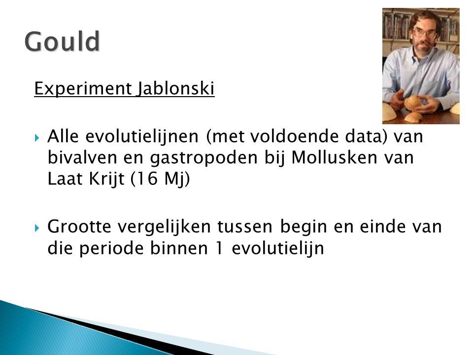 Experiment Jablonski  Alle evolutielijnen (met voldoende data) van bivalven en gastropoden bij Mollusken van Laat Krijt (16 Mj)  Grootte vergelijken tussen begin en einde van die periode binnen 1 evolutielijn Gould