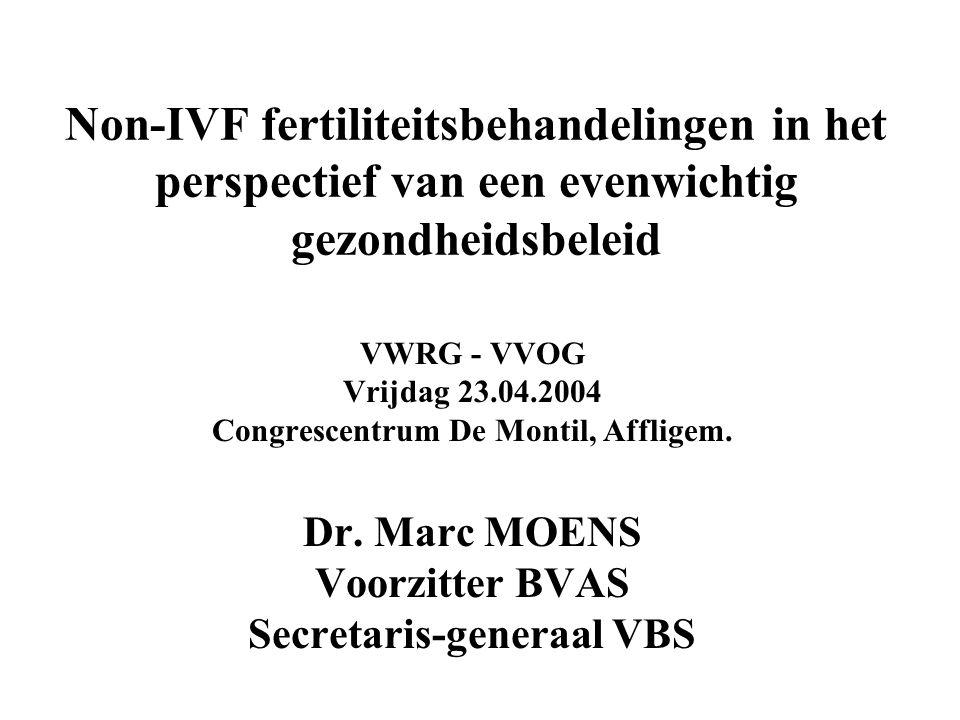 Non-IVF fertiliteitsbehandelingen in het perspectief van een evenwichtig gezondheidsbeleid VWRG - VVOG Vrijdag 23.04.2004 Congrescentrum De Montil, Af