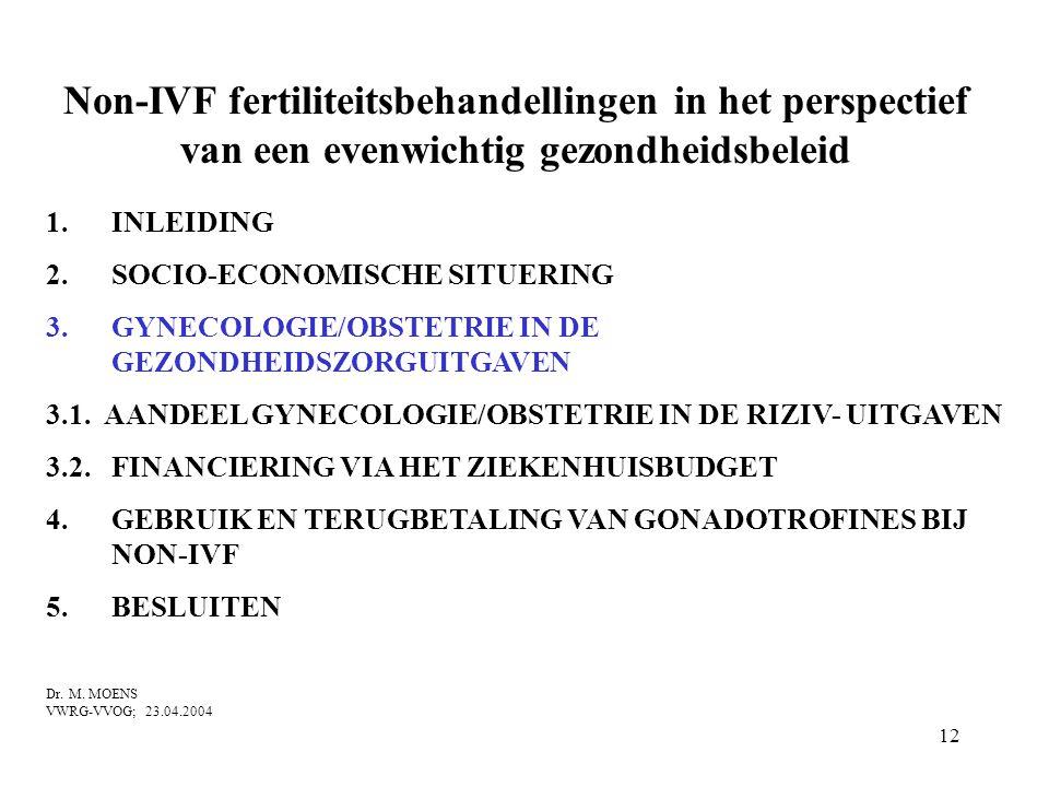 12 Non-IVF fertiliteitsbehandellingen in het perspectief van een evenwichtig gezondheidsbeleid 1. INLEIDING 2.SOCIO-ECONOMISCHE SITUERING 3.GYNECOLOGI