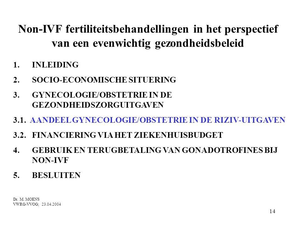 14 Non-IVF fertiliteitsbehandellingen in het perspectief van een evenwichtig gezondheidsbeleid 1. INLEIDING 2.SOCIO-ECONOMISCHE SITUERING 3.GYNECOLOGI