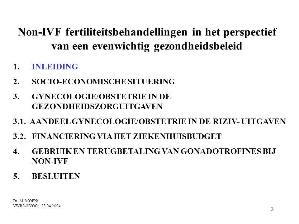 2 Non-IVF fertiliteitsbehandellingen in het perspectief van een evenwichtig gezondheidsbeleid 1. INLEIDING 2.SOCIO-ECONOMISCHE SITUERING 3.GYNECOLOGIE