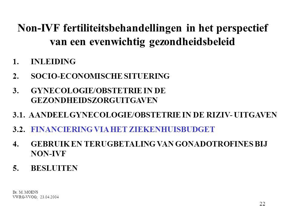 22 Non-IVF fertiliteitsbehandellingen in het perspectief van een evenwichtig gezondheidsbeleid 1. INLEIDING 2.SOCIO-ECONOMISCHE SITUERING 3.GYNECOLOGI