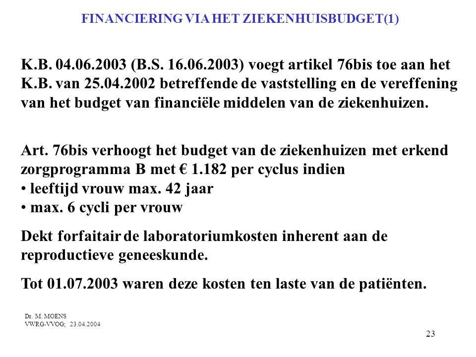 23 FINANCIERING VIA HET ZIEKENHUISBUDGET(1) K.B. 04.06.2003 (B.S. 16.06.2003) voegt artikel 76bis toe aan het K.B. van 25.04.2002 betreffende de vasts