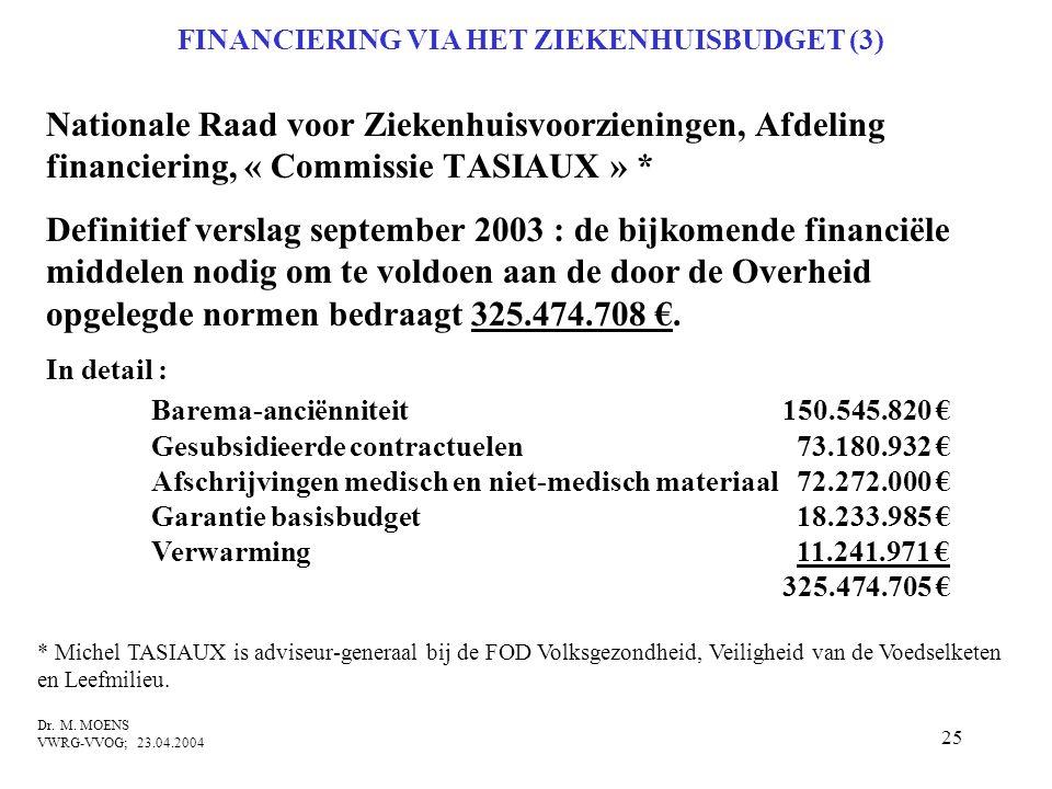 25 FINANCIERING VIA HET ZIEKENHUISBUDGET (3) Nationale Raad voor Ziekenhuisvoorzieningen, Afdeling financiering, « Commissie TASIAUX » * Definitief ve
