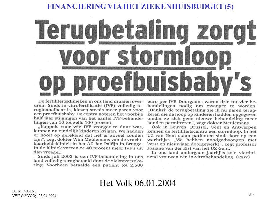 27 Dr. M. MOENS VWRG-VVOG; 23.04.2004 Het Volk 06.01.2004 FINANCIERING VIA HET ZIEKENHUISBUDGET (5)