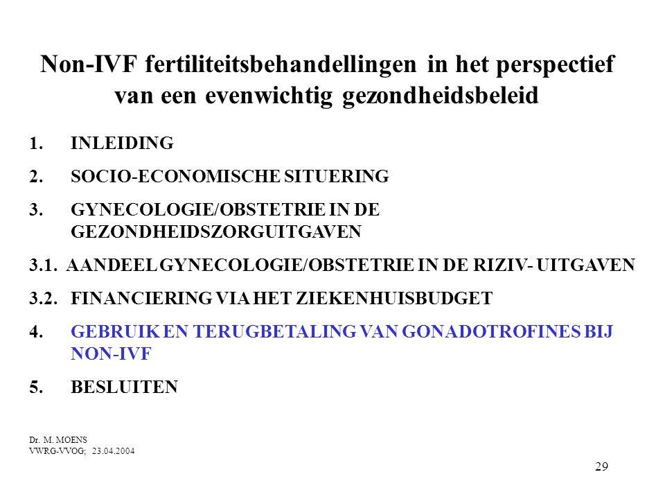 29 Non-IVF fertiliteitsbehandellingen in het perspectief van een evenwichtig gezondheidsbeleid 1. INLEIDING 2.SOCIO-ECONOMISCHE SITUERING 3.GYNECOLOGI