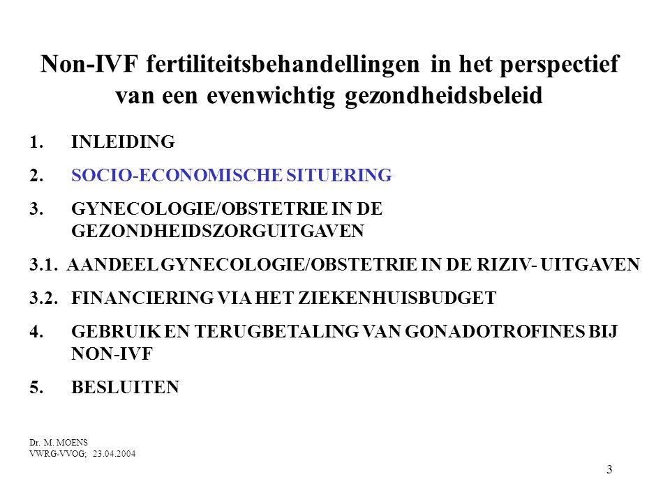3 Non-IVF fertiliteitsbehandellingen in het perspectief van een evenwichtig gezondheidsbeleid 1. INLEIDING 2.SOCIO-ECONOMISCHE SITUERING 3.GYNECOLOGIE