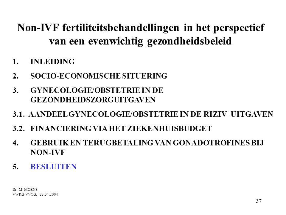 37 Non-IVF fertiliteitsbehandellingen in het perspectief van een evenwichtig gezondheidsbeleid 1. INLEIDING 2.SOCIO-ECONOMISCHE SITUERING 3.GYNECOLOGI