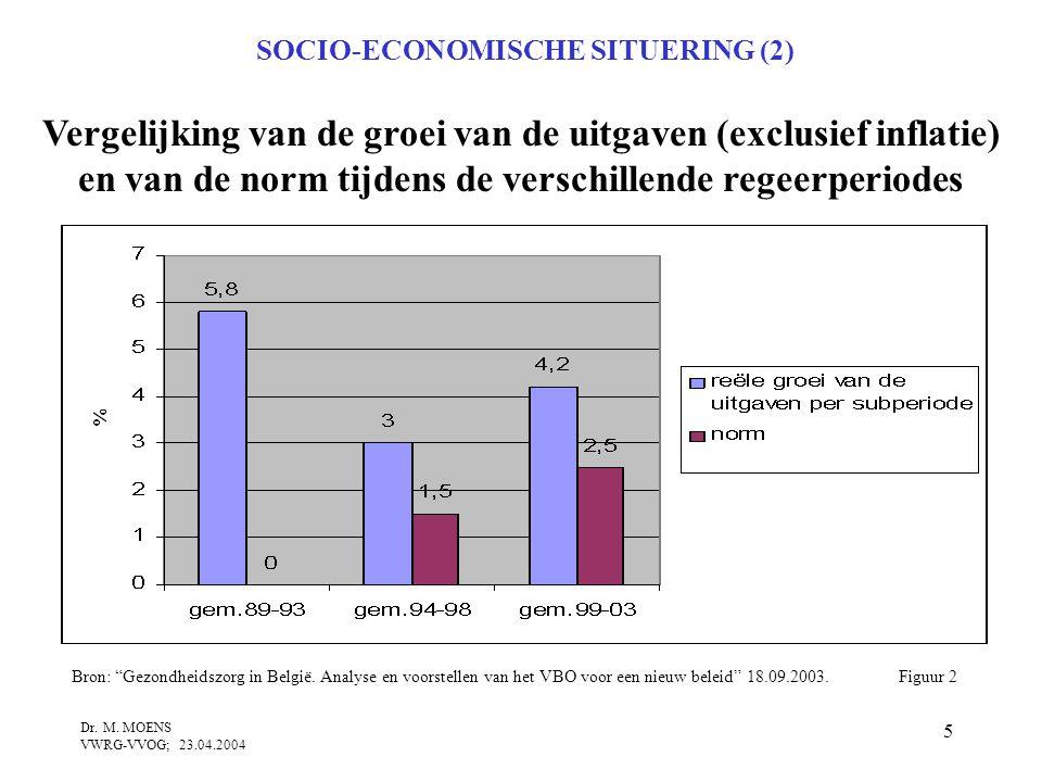 """5 Vergelijking van de groei van de uitgaven (exclusief inflatie) en van de norm tijdens de verschillende regeerperiodes Bron: """"Gezondheidszorg in Belg"""