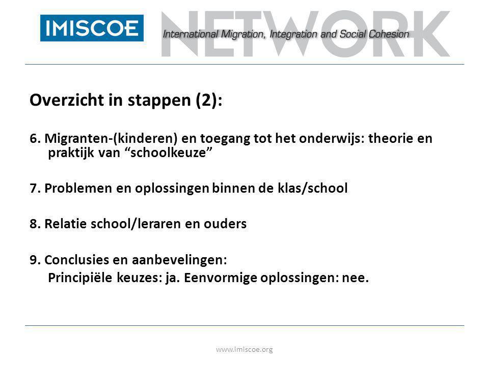 """Overzicht in stappen (2): 6. Migranten-(kinderen) en toegang tot het onderwijs: theorie en praktijk van """"schoolkeuze"""" 7. Problemen en oplossingen binn"""