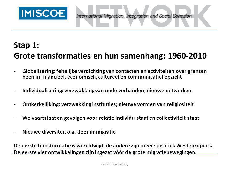 Stap 1: Grote transformaties en hun samenhang: 1960-2010 -Globalisering: feitelijke verdichting van contacten en activiteiten over grenzen heen in fin