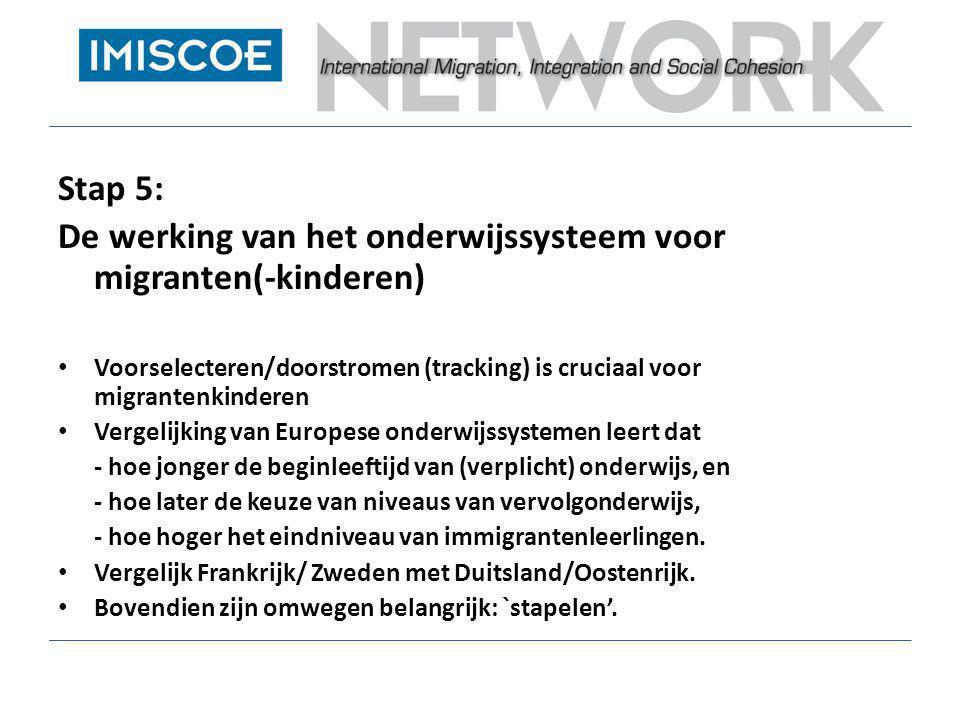Stap 5: De werking van het onderwijssysteem voor migranten(-kinderen) • Voorselecteren/doorstromen (tracking) is cruciaal voor migrantenkinderen • Ver