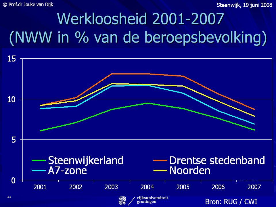 © Prof.dr Jouke van Dijk Steenwijk, 19 juni 2008 11 Werkloosheid 2001-2007 (NWW in % van de beroepsbevolking) Werkloosheid 2001-2007 (NWW in % van de beroepsbevolking) Bron: CBS Bron: RUG / CWI