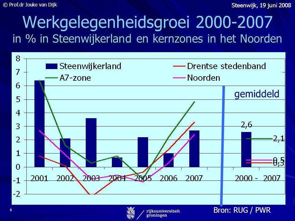 © Prof.dr Jouke van Dijk Steenwijk, 19 juni 2008 6 Bron: PWR/RUG, NAV2007 in % in Steenwijkerland en kernzones in het Noorden Werkgelegenheidsgroei 2000-2007 in % in Steenwijkerland en kernzones in het Noorden Bron: RUG / PWR gemiddeld