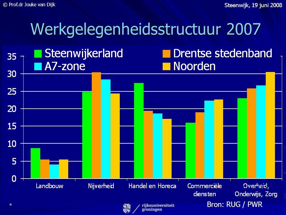 © Prof.dr Jouke van Dijk Steenwijk, 19 juni 2008 8 Werkgelegenheidsstructuur 2007 Werkgelegenheidsstructuur 2007 Bron: CBS Bron: RUG / PWR