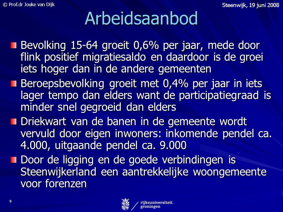 © Prof.dr Jouke van Dijk Steenwijk, 19 juni 2008 9Arbeidsaanbod Bevolking 15-64 groeit 0,6% per jaar, mede door flink positief migratiesaldo en daardoor is de groei iets hoger dan in de andere gemeenten Beroepsbevolking groeit met 0,4% per jaar in iets lager tempo dan elders want de participatiegraad is minder snel gegroeid dan elders Driekwart van de banen in de gemeente wordt vervuld door eigen inwoners: inkomende pendel ca.