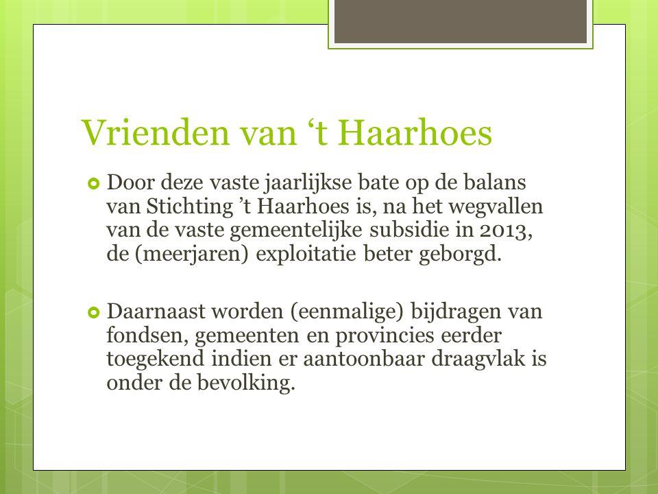 Vrienden van 't Haarhoes  Door deze vaste jaarlijkse bate op de balans van Stichting 't Haarhoes is, na het wegvallen van de vaste gemeentelijke subsidie in 2013, de (meerjaren) exploitatie beter geborgd.
