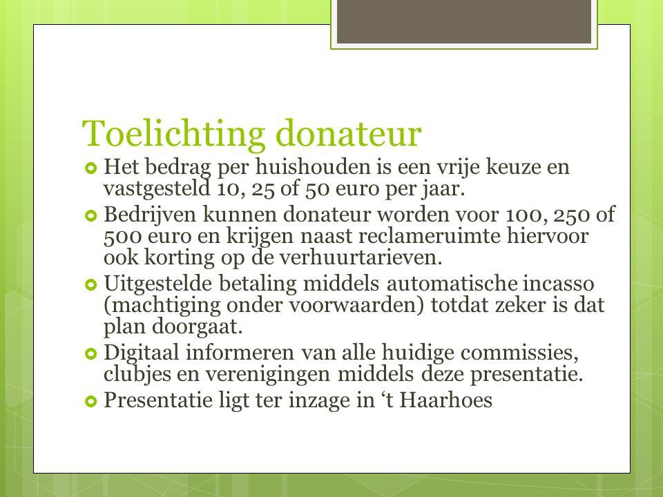 Toelichting donateur  Het bedrag per huishouden is een vrije keuze en vastgesteld 10, 25 of 50 euro per jaar.