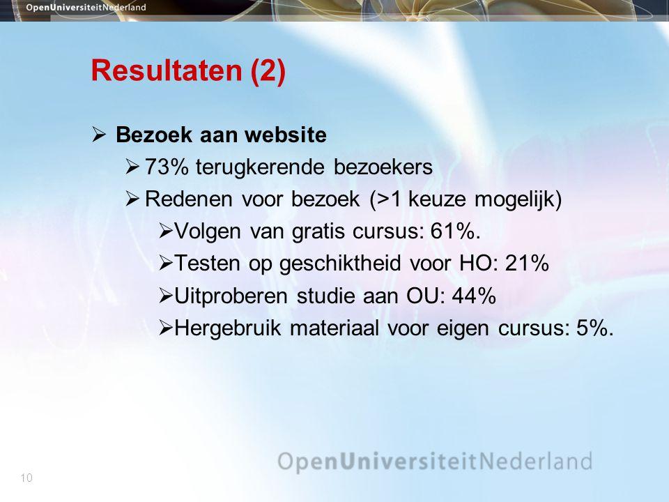 10 Resultaten (2)  Bezoek aan website  73% terugkerende bezoekers  Redenen voor bezoek (>1 keuze mogelijk)  Volgen van gratis cursus: 61%.