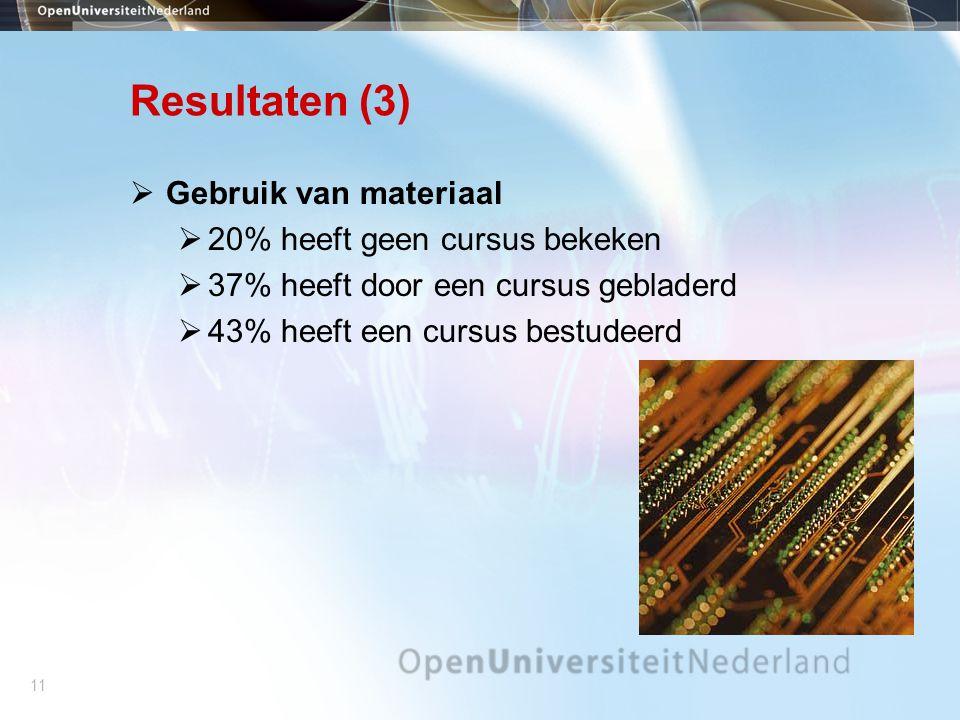 11 Resultaten (3)  Gebruik van materiaal  20% heeft geen cursus bekeken  37% heeft door een cursus gebladerd  43% heeft een cursus bestudeerd