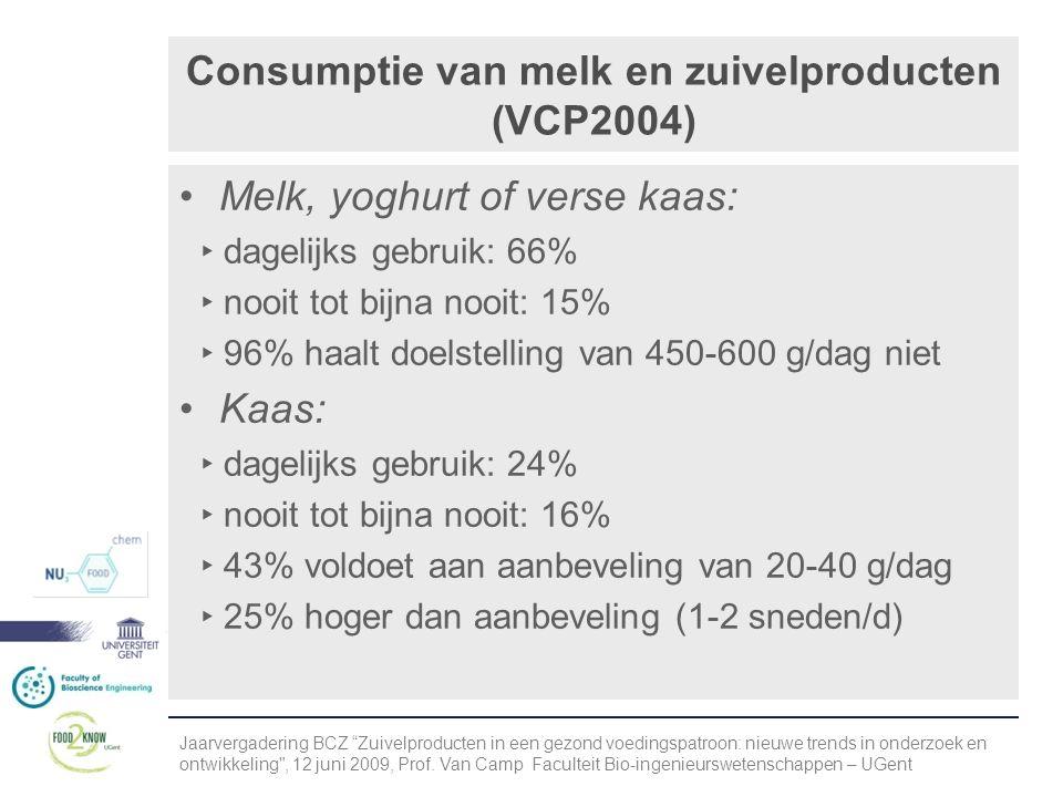 Consumptie van melk en zuivelproducten (VCP2004) •Melk, yoghurt of verse kaas: ‣ dagelijks gebruik: 66% ‣ nooit tot bijna nooit: 15% ‣ 96% haalt doelstelling van 450-600 g/dag niet •Kaas: ‣ dagelijks gebruik: 24% ‣ nooit tot bijna nooit: 16% ‣ 43% voldoet aan aanbeveling van 20-40 g/dag ‣ 25% hoger dan aanbeveling (1-2 sneden/d) Jaarvergadering BCZ Zuivelproducten in een gezond voedingspatroon: nieuwe trends in onderzoek en ontwikkeling , 12 juni 2009, Prof.
