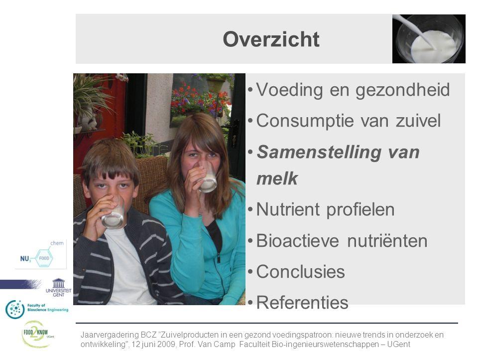 Overzicht •Voeding en gezondheid •Consumptie van zuivel •Samenstelling van melk •Nutrient profielen •Bioactieve nutriënten •Conclusies •Referenties