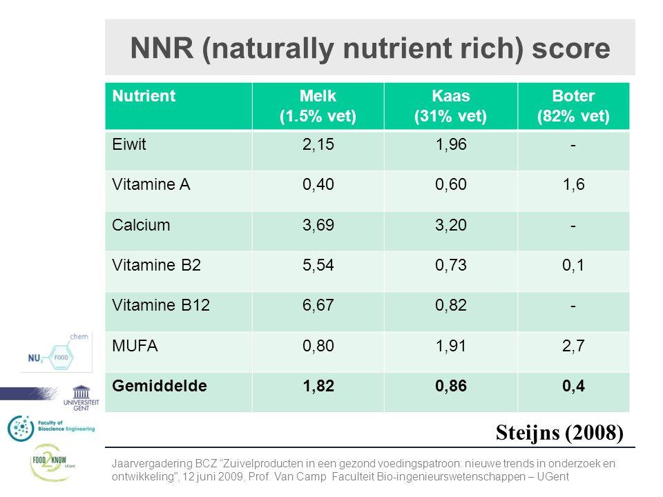 NNR (naturally nutrient rich) score NutrientMelk (1.5% vet) Kaas (31% vet) Boter (82% vet) Eiwit2,151,96- Vitamine A0,400,601,6 Calcium3,693,20- Vitamine B25,540,730,1 Vitamine B126,670,82- MUFA0,801,912,7 Gemiddelde1,820,860,4 Jaarvergadering BCZ Zuivelproducten in een gezond voedingspatroon: nieuwe trends in onderzoek en ontwikkeling , 12 juni 2009, Prof.