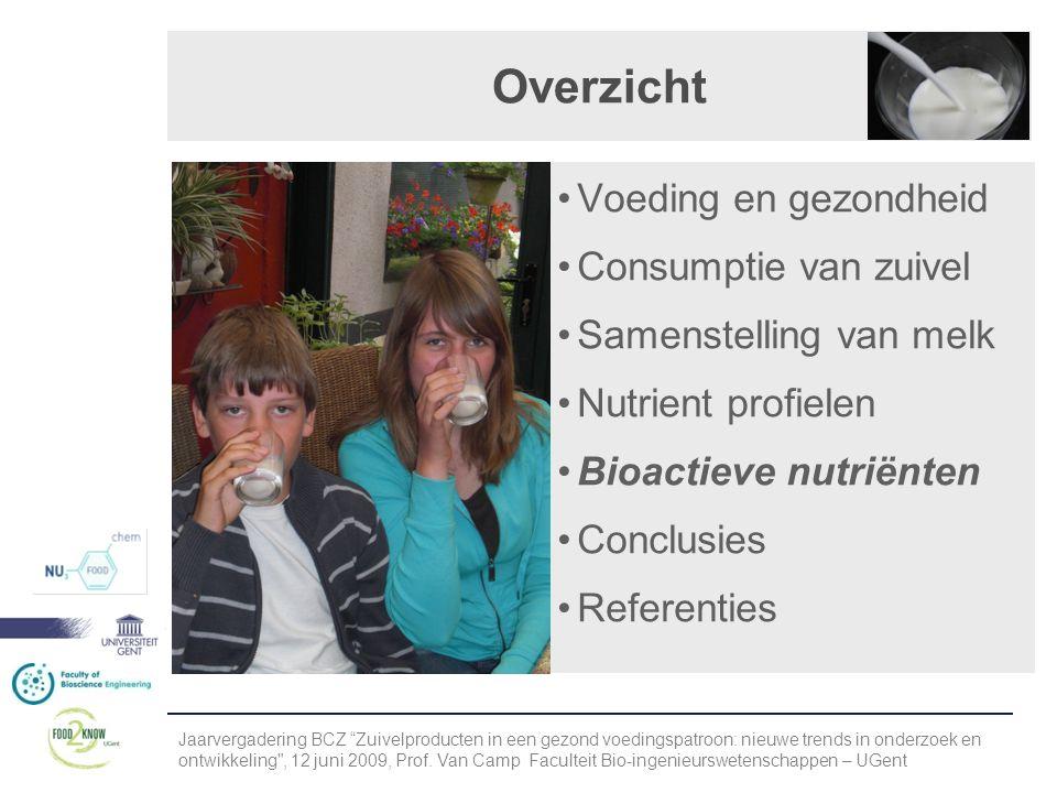 Jaarvergadering BCZ Zuivelproducten in een gezond voedingspatroon: nieuwe trends in onderzoek en ontwikkeling , 12 juni 2009, Prof.